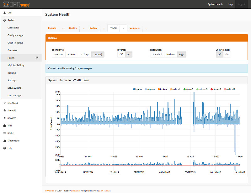 Initial version of the freely available OPNsense